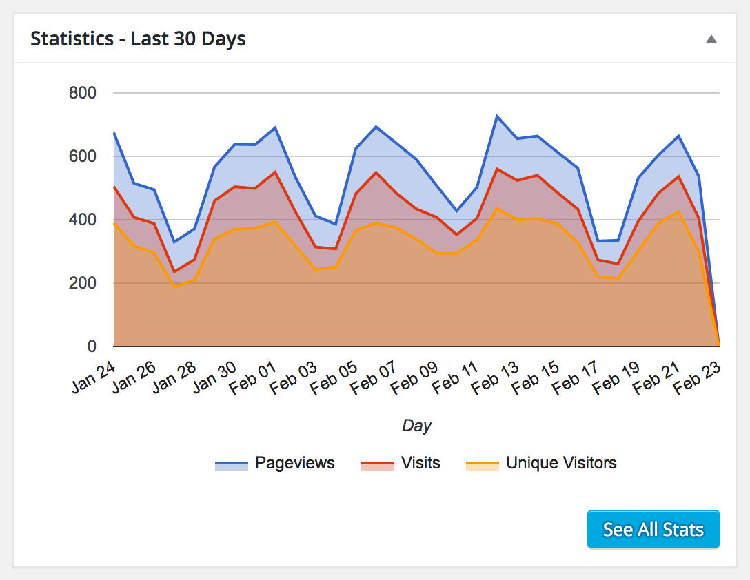 google-analytics-dashboard-screenshot.png